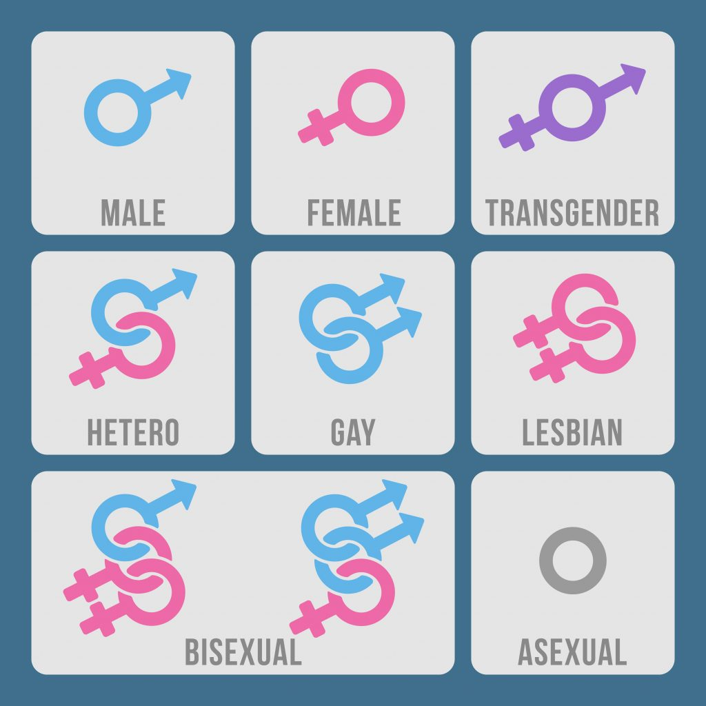 gender identity terms for parents